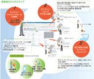 ユニインターネットラボ株式会社のプレスリリース2
