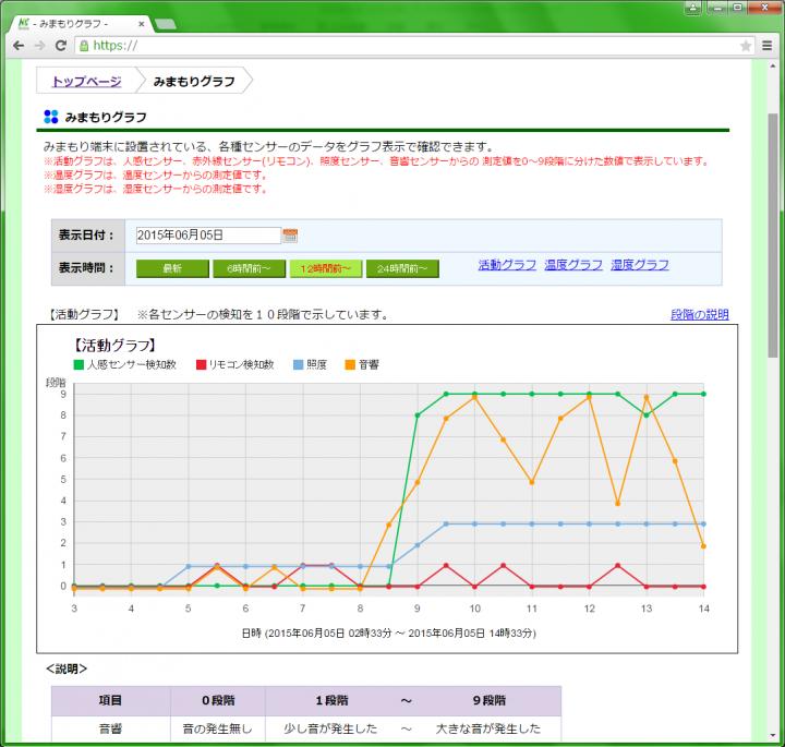 ハイブリッドシステム株式会社のプレスリリース画像5