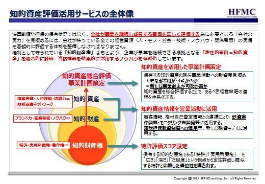 株式会社HFMコンサルティングのプレスリリースアイキャッチ画像