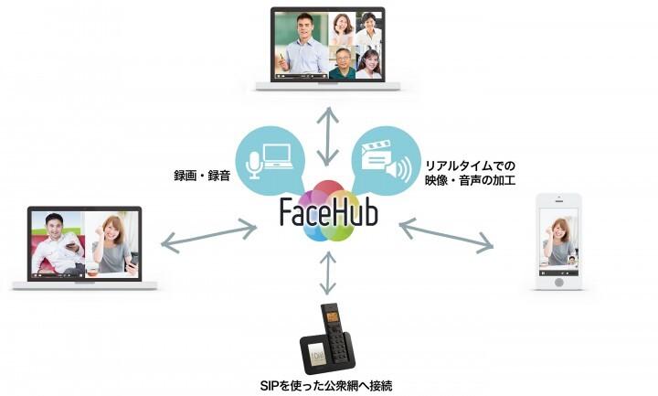 FacePeer株式会社のプレスリリース画像1