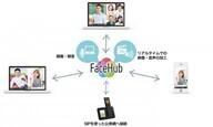 FacePeer株式会社のプレスリリース3