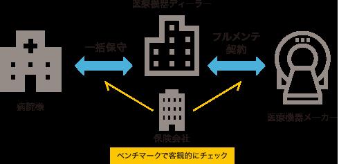 株式会社アースインフォメーションのプレスリリース画像2
