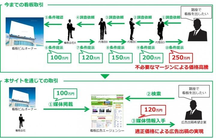 株式会社新東通信のプレスリリース画像1