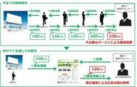 株式会社新東通信のプレスリリース1