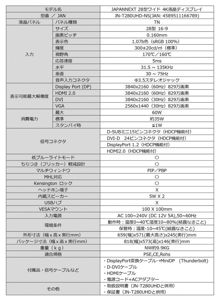 株式会社JAPANNEXTのプレスリリース画像9