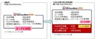 株式会社NTTドコモ のプレスリリース8