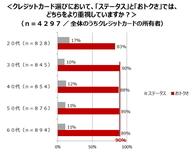 株式会社NTTドコモ のプレスリリース5