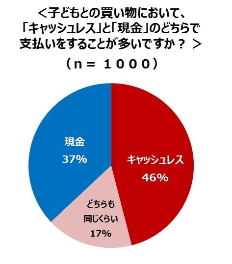 株式会社NTTドコモ のプレスリリース画像5