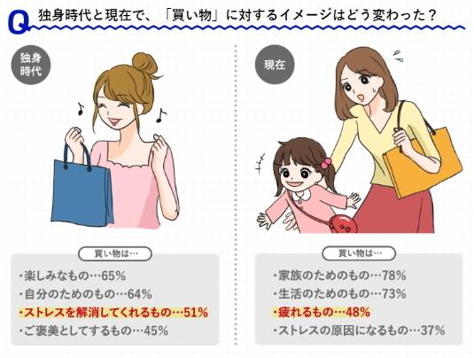 株式会社NTTドコモ のプレスリリース画像1