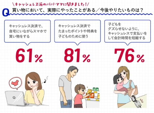 株式会社NTTドコモ のプレスリリース画像7