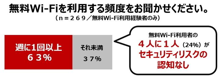 株式会社NTTドコモ のプレスリリース画像6
