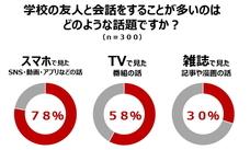 株式会社NTTドコモ のプレスリリース3