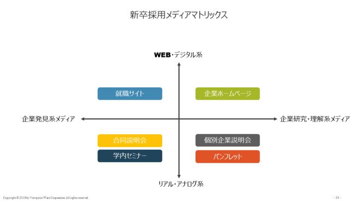 株式会社ビューポイントウェアのプレスリリース画像4