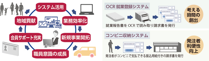 東芝ソリューション販売株式会社のプレスリリース画像1