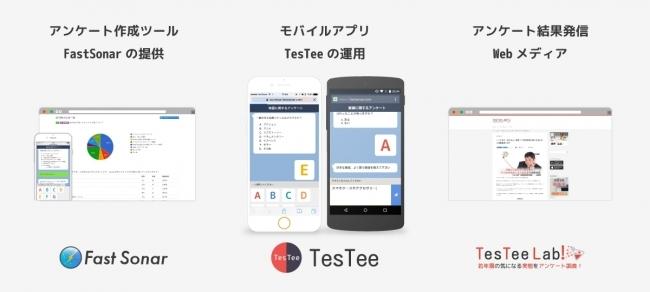 株式会社テスティーのプレスリリース画像2