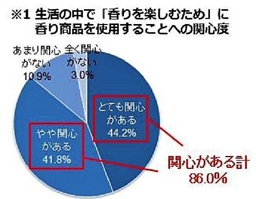 株式会社 昭文社のプレスリリース画像2