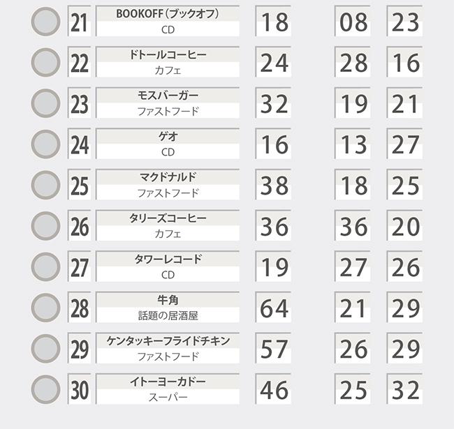 株式会社ツナグ・ソリューションズのプレスリリース画像4