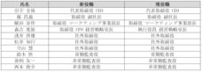 シェアリングテクノロジー株式会社のプレスリリース14