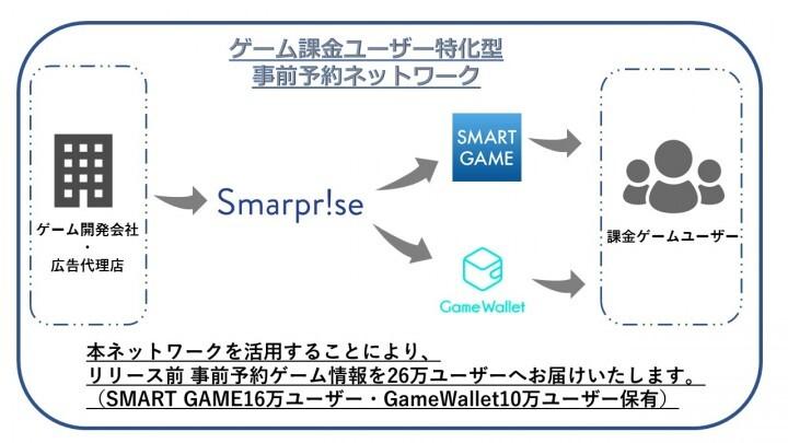 株式会社Smarpriseのプレスリリース画像2