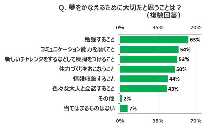 株式会社東京個別指導学院のプレスリリース画像4