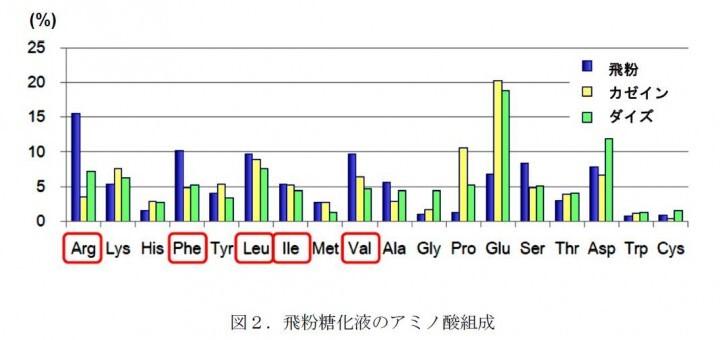 群栄化学工業株式会社のプレスリリース画像2