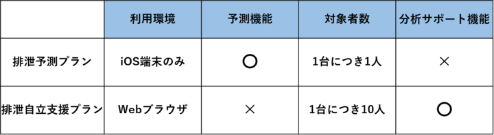 トリプル・ダブリュー・ジャパン株式会社のプレスリリース画像2
