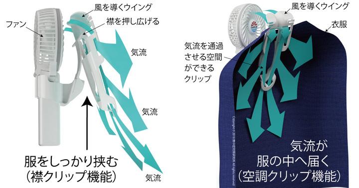 東京ファン株式会社のプレスリリース画像3
