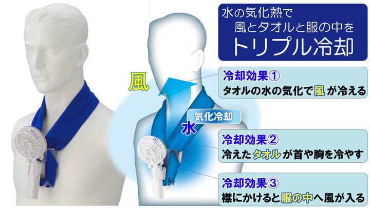 東京ファン株式会社のプレスリリース画像2