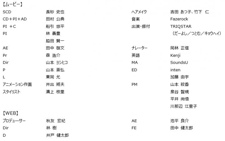 京都市総合企画局のプレスリリース画像10