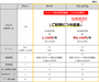 株式会社ペダルノートのプレスリリース3