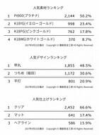 株式会社鎌倉彫金工房のプレスリリース5