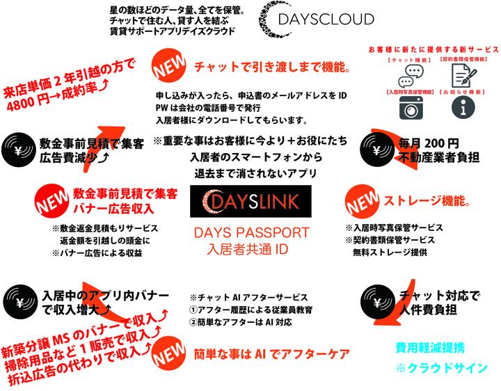 カリヨッカ株式会社のプレスリリース画像1