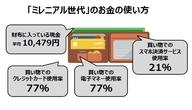 株式会社ジャパンネット銀行 のプレスリリース5