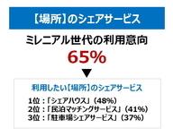株式会社ジャパンネット銀行 のプレスリリース4