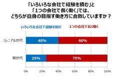 株式会社ジャパンネット銀行 のプレスリリース3