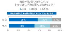株式会社ジャパンネット銀行 のプレスリリース1