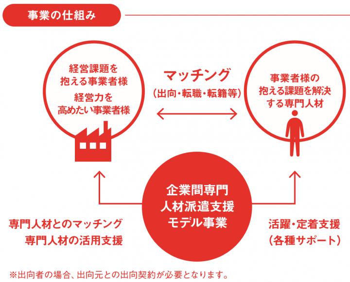 株式会社ジェイアール東日本企画のプレスリリース画像1