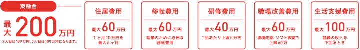 株式会社ジェイアール東日本企画のプレスリリース画像2