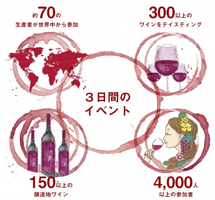 ピーロート・ジャパン株式会社のプレスリリース画像5