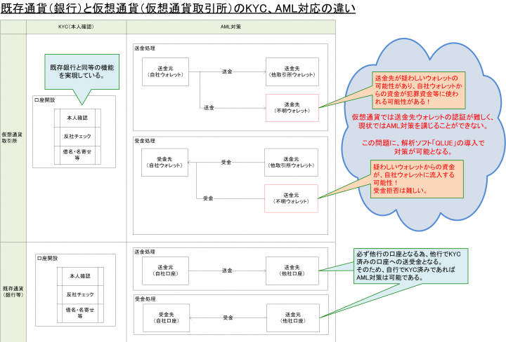 株式会社Blockchain Intelligence Group Japanのプレスリリース画像4
