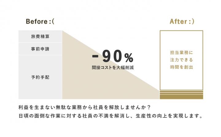 株式会社AIトラベルのプレスリリース画像1