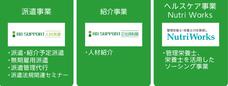 株式会社RDサポートのプレスリリース5