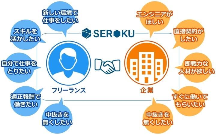 株式会社WESEEKのプレスリリース画像1