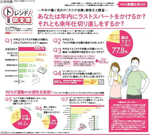 朝日新聞東京本社 メディアビジネス局のプレスリリース画像1