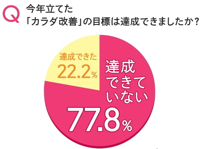 朝日新聞東京本社 メディアビジネス局のプレスリリース画像3