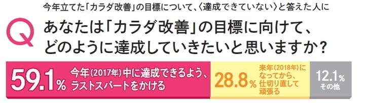 朝日新聞東京本社 メディアビジネス局のプレスリリース画像4