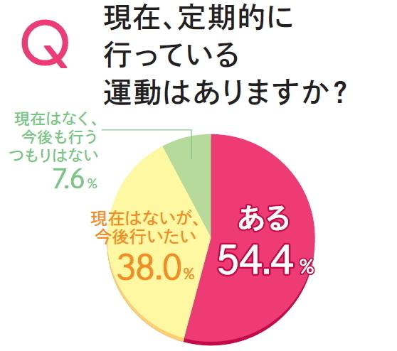 朝日新聞東京本社 メディアビジネス局のプレスリリース画像6
