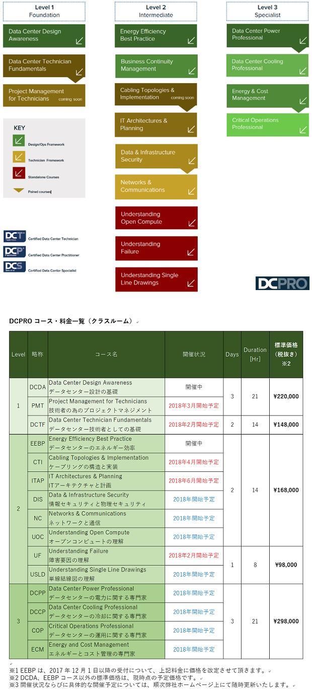 株式会社DC ASIAのプレスリリース画像1