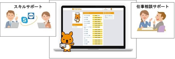 株式会社manabyのプレスリリース画像1