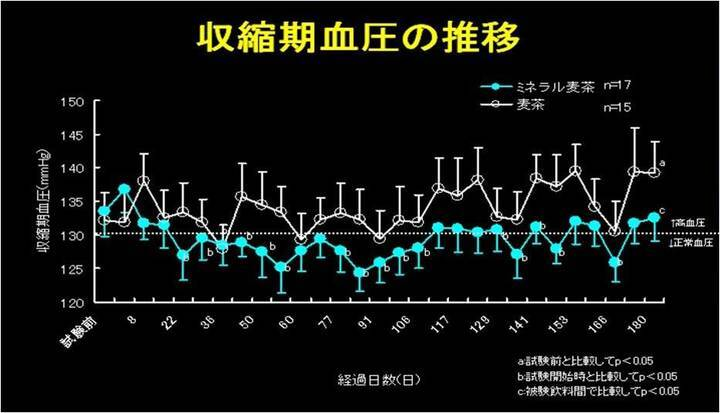赤穂化成株式会社のプレスリリース画像4